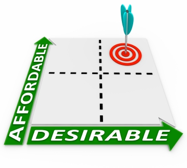 A graph depicting affordable down one side and desirable along the other - a marketing manager is definitely desirable, though not always affordable